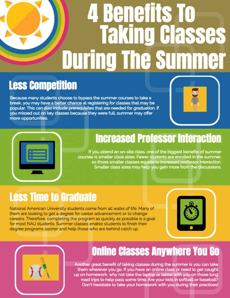 benefits taking summer classes infographic