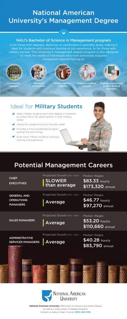 nau management degree infographic