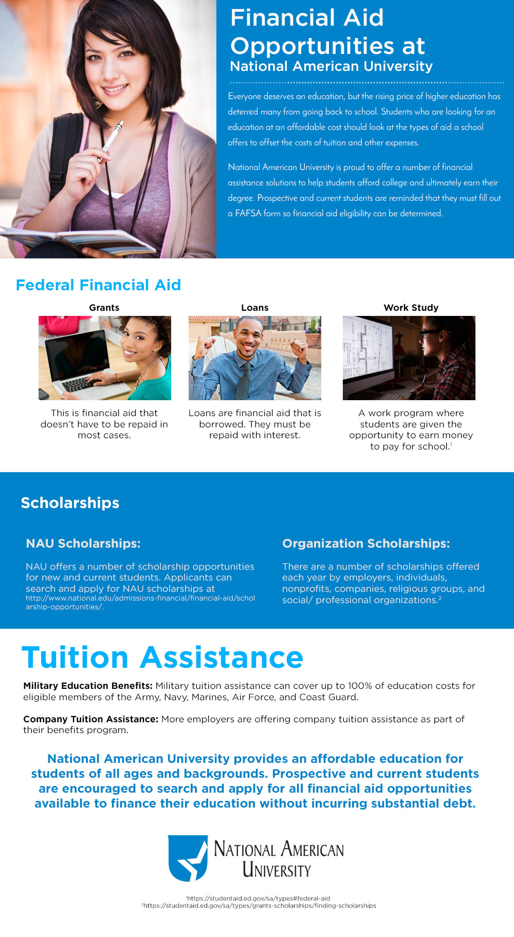 NationalEDU_Infographic_Financial-Aid-Opportunities-at-National-American-University