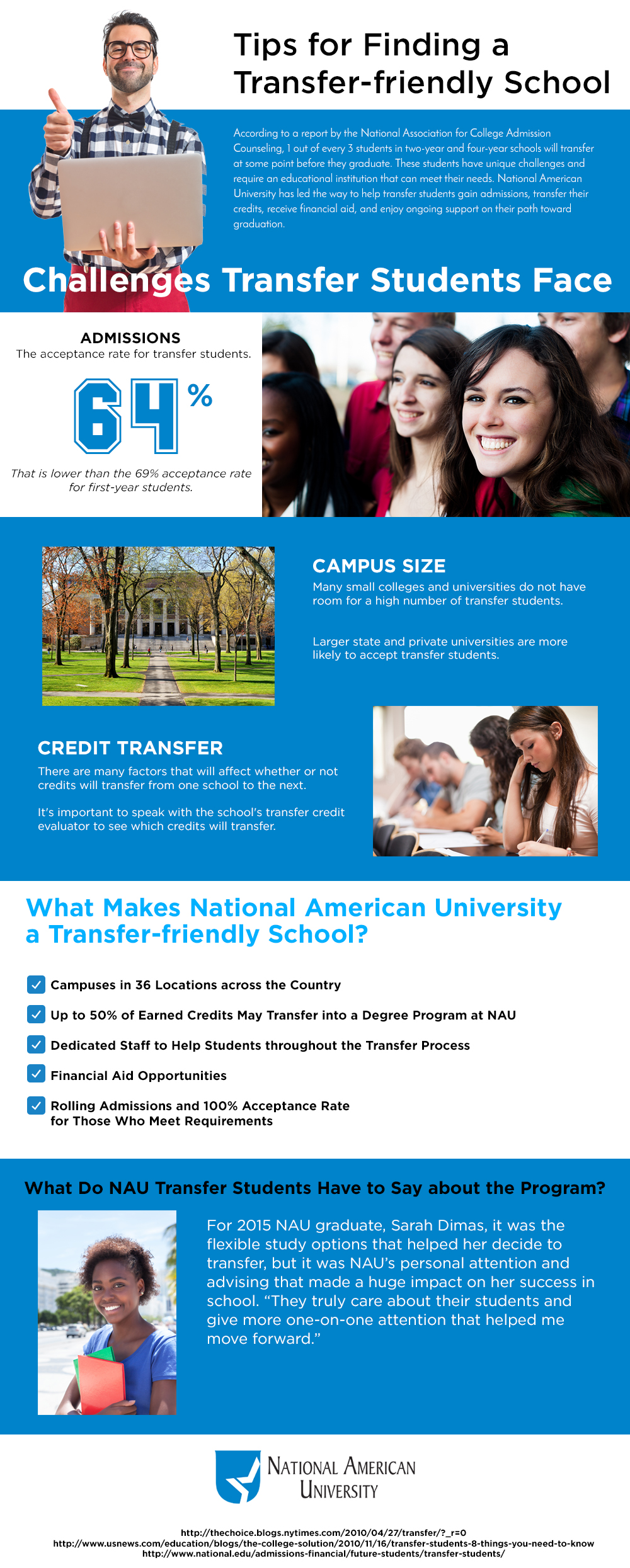 NationalEDU_Infographic_Tips-for-Finding-a-Transfer-friendly-School