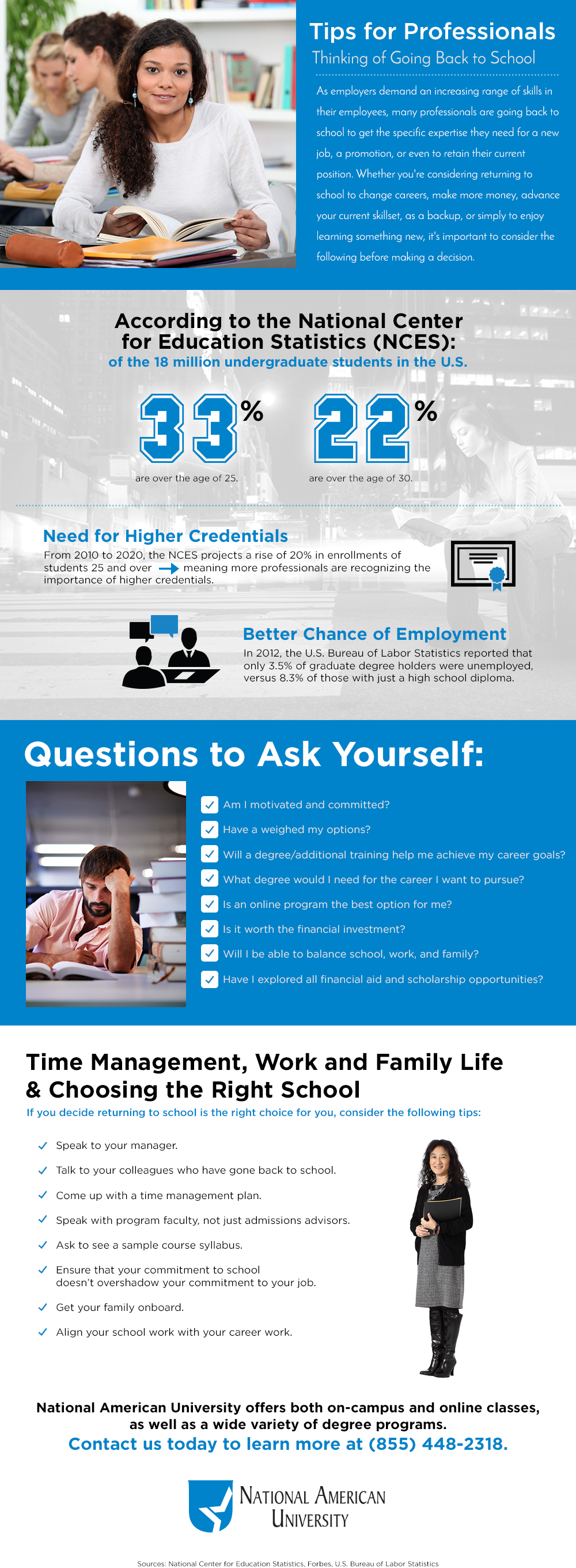 NationalEDU_Infographic_Tips-for-Professionals-Thinking-of-Going-Back-to-School