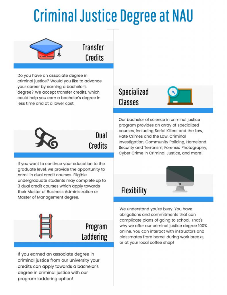 nau criminal justice infographic